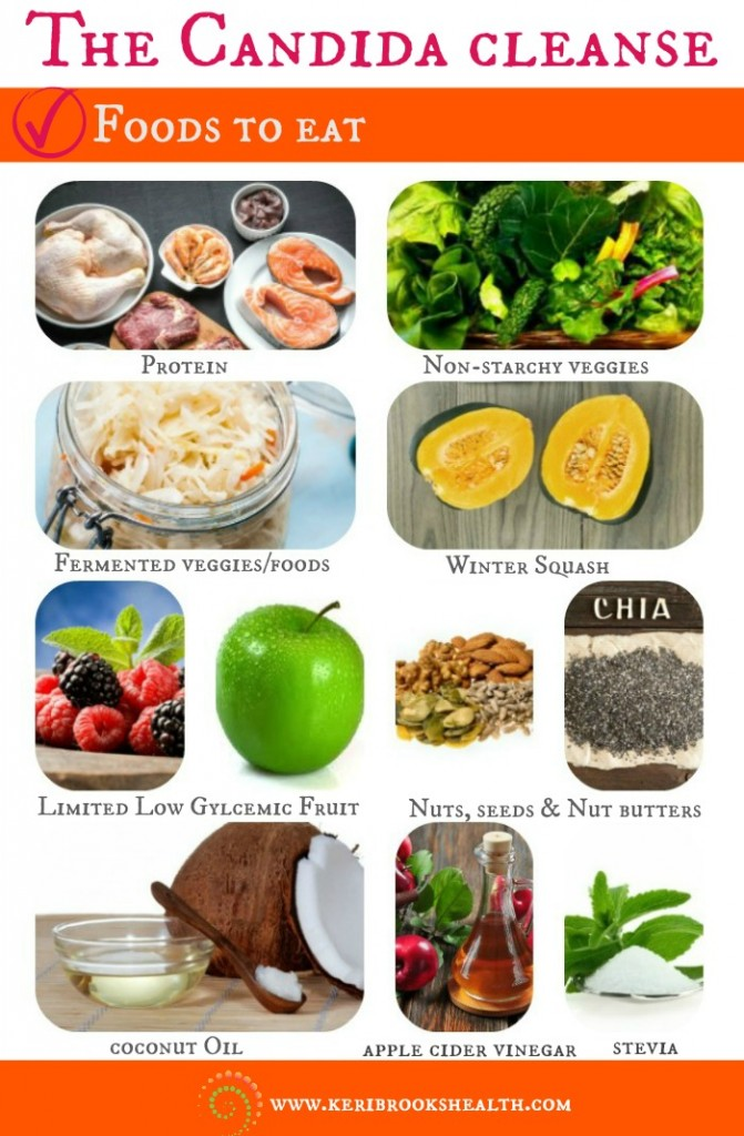 Foods To Eat To Get Rid Of Candida
