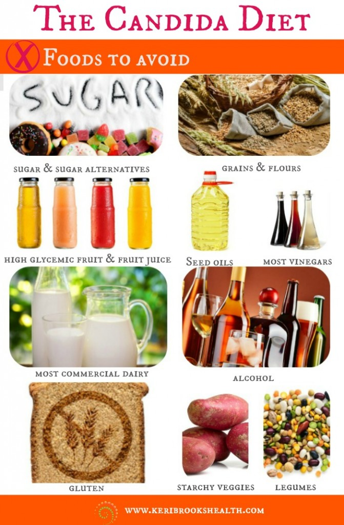 candida diet -what to eat final